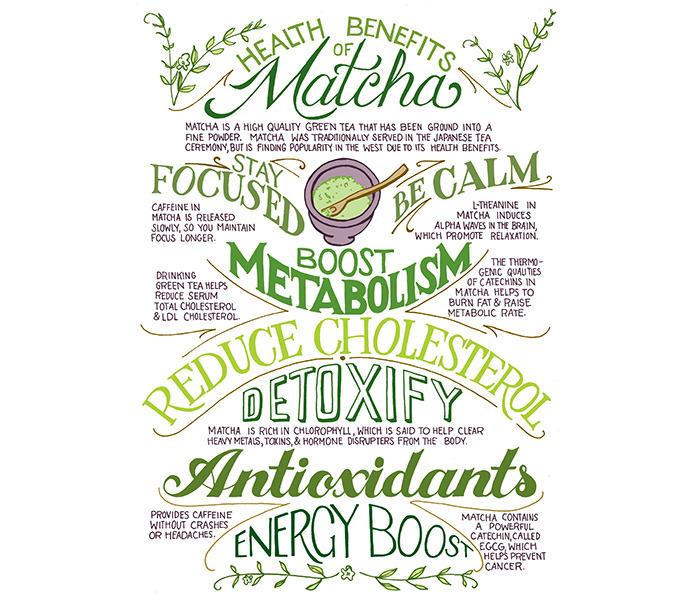 Benefits Of Matcha [Infographics]